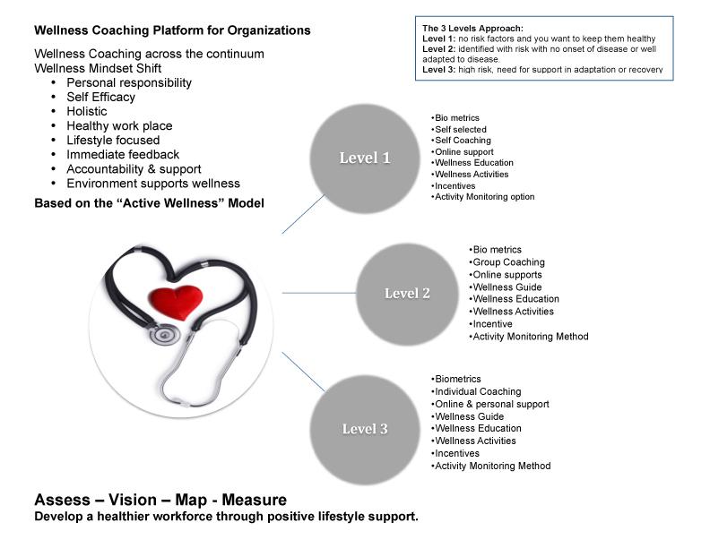 program development & consultation real balance global wellness ...